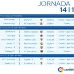 Calendario | Jornada Quinta | Liga BBVA | Temporada 2014-2015