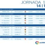 Calendario | Jornada Décimo segunda | Liga BBVA | Temporada 2014-2015 | Del 21 al 24 de noviembre de 2014