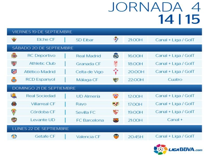 Liga BBVA | Jornada 4ª | Partidos sábado (2), domingo (1) y ...