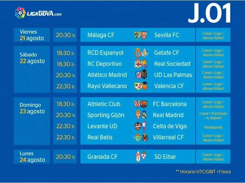 Calendario De Liga Bbva 15 16.Previa Jornada 1ª Liga Bbva 15 16 Vuelve El Futbol A Los