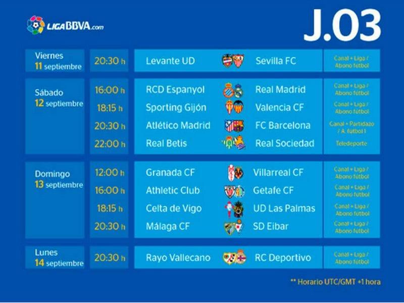 Calendario De Liga Bbva 15 16.Previa Jornada 3ª Liga Bbva 15 16 Primer Gran Duelo De La