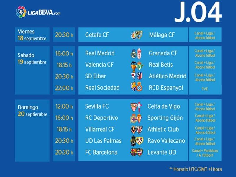 Previa - Jornada 4ª - Liga BBVA 15-16 | Los 4 primeras ...