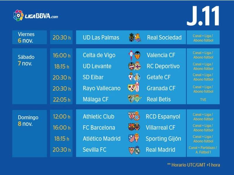 Calendario De Liga Bbva 15 16.Previa Jornada 11ª Liga Bbva 15 16 Real Madrid Viaja A Sevilla