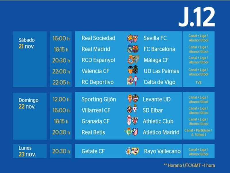 Calendario De Liga Bbva 15 16.Previa Jornada 12ª Liga Bbva 15 16 Un Clasico De Alta