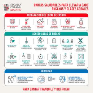 Escuela Coral de Madrid | Protocolo de prevención frente al COVID-19
