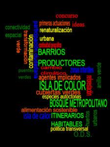 Madrid, Isla de Color | Ayuntamiento de Madrid | Fuente Estrategia Urbana