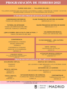 Carnaval 2021 | Centro | Ayuntamiento de Madrid | Programación febrero 2021